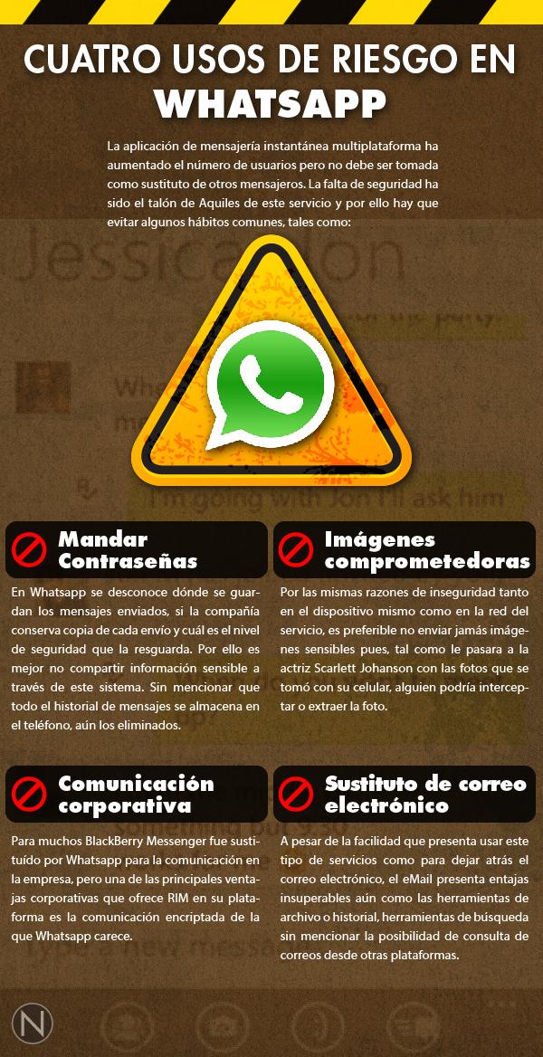 Cuatro Usos de Riesgo En Whatsapp