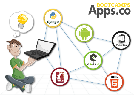 BootCamps de Apps.co del Ministerio TIC