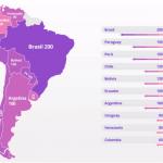 El precio en diferentes partes del mundo