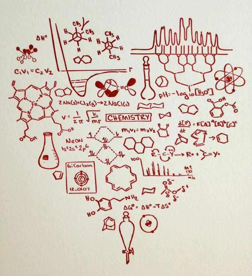 I chemistry