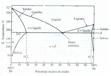 Diferencia Entre Sustancia Pura Y Mezcla Ejemplos