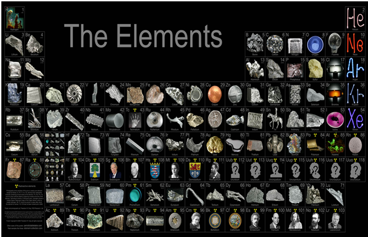 Blogesp generalidades de los materiales urtaz Image collections