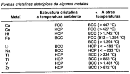 3 Cristalografía Metalografía Universidad Tecnológica