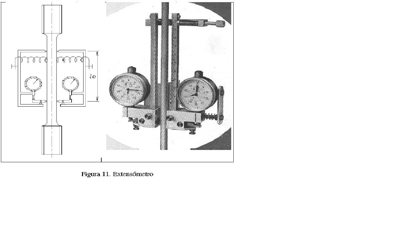 extensómetro