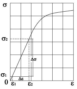 fig trac 1