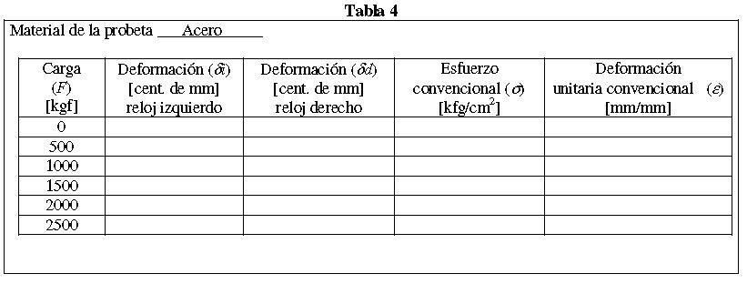 fig trac 4