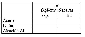 fig trac 5