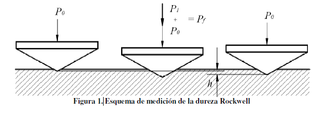 figura 1.2