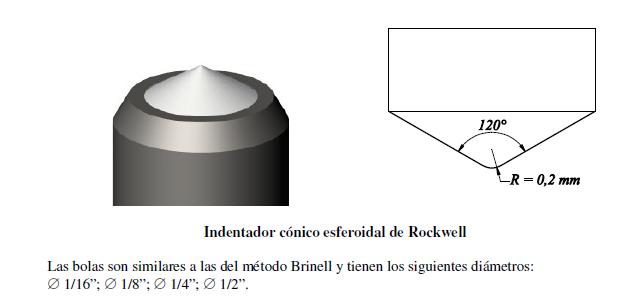 figura 3.2