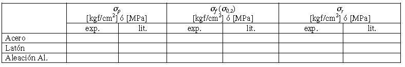 figura traccion 12