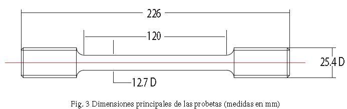 figura traccion 3