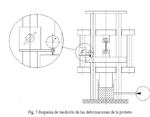 figura traccion 6