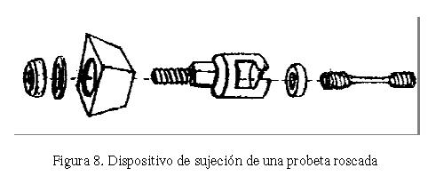figura traccion 8