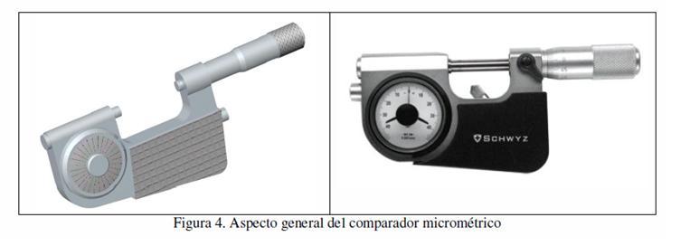 micrometro