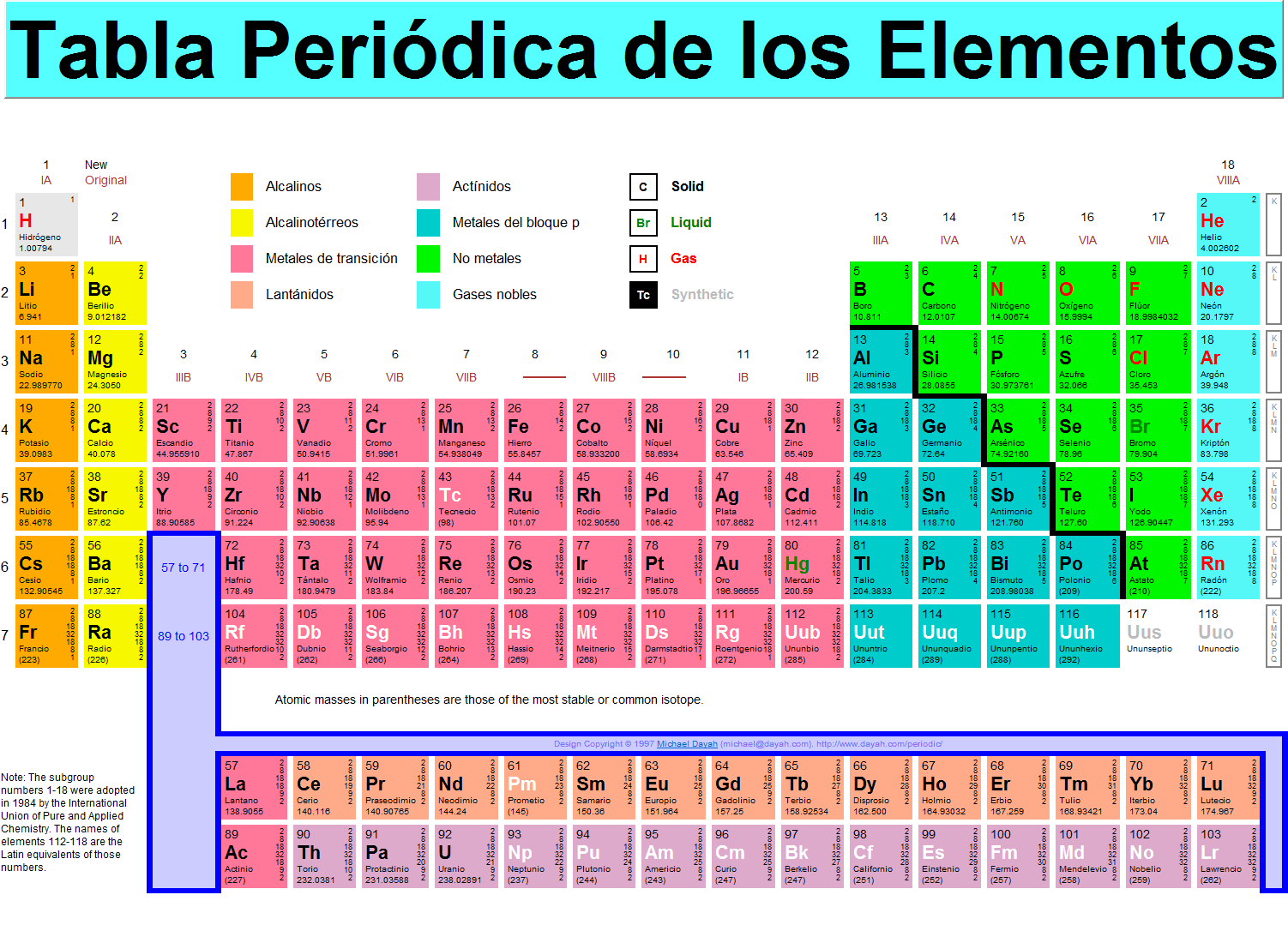 1 generalidades de los materiales metalografa universidad tabla peridica urtaz Images