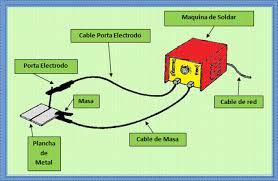 Soldadura Metalograf 205 A Universidad Tecnol 211 Gica De Pereira