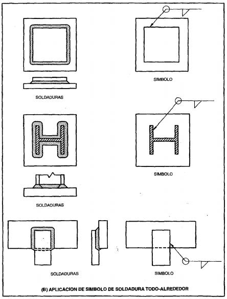 Figura 4.2. Ejemplos de soldaduras de contorno