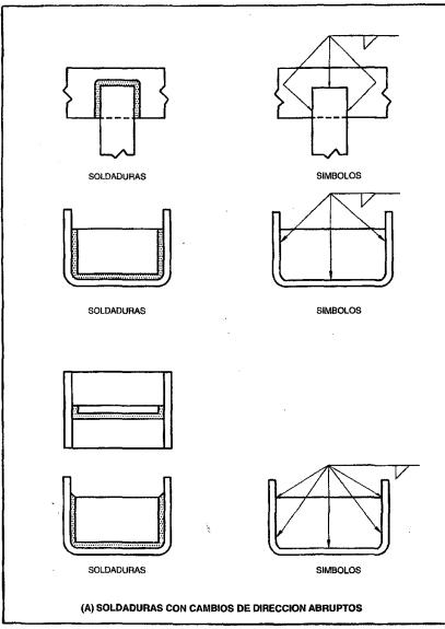 Figura 4.5. Especificación de la extensión de soldeo