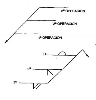 Figura 4.6. Múltiples líneas de referencia