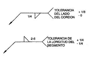 Figura 4.7. Tolerancia de la dimensión de la soldadura