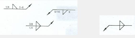 Figura 5.3. Representación de las medidas en pulgadas