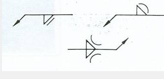 1.1.Representación de la forma de acabado de superficie: Representación del contorno o forma de acabado del filete: Convexo, cóncavo, liso etc.